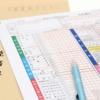 新規開業時の必要手続き|税務関連
